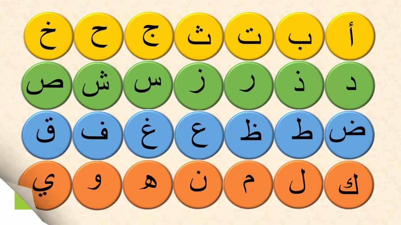 صورة تعليم الحروف العربية , علمي اولادك بشكل مبسط الحروف في اللغة العربية