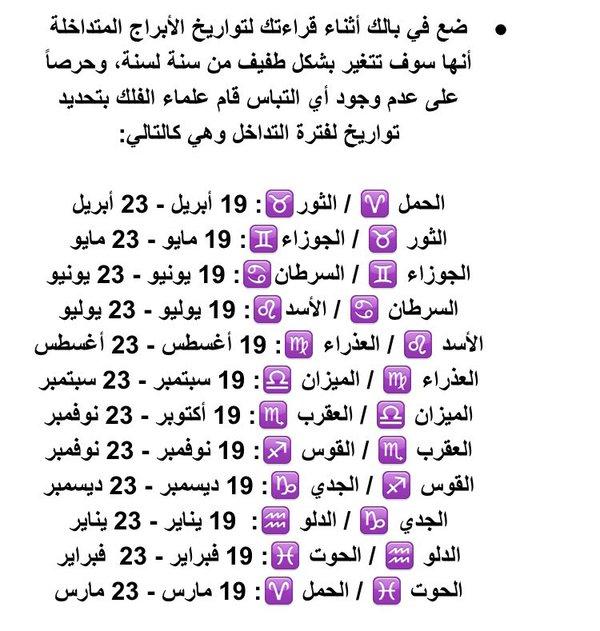 اعرف شخصيتك من تاريخ ميلادك 3 3