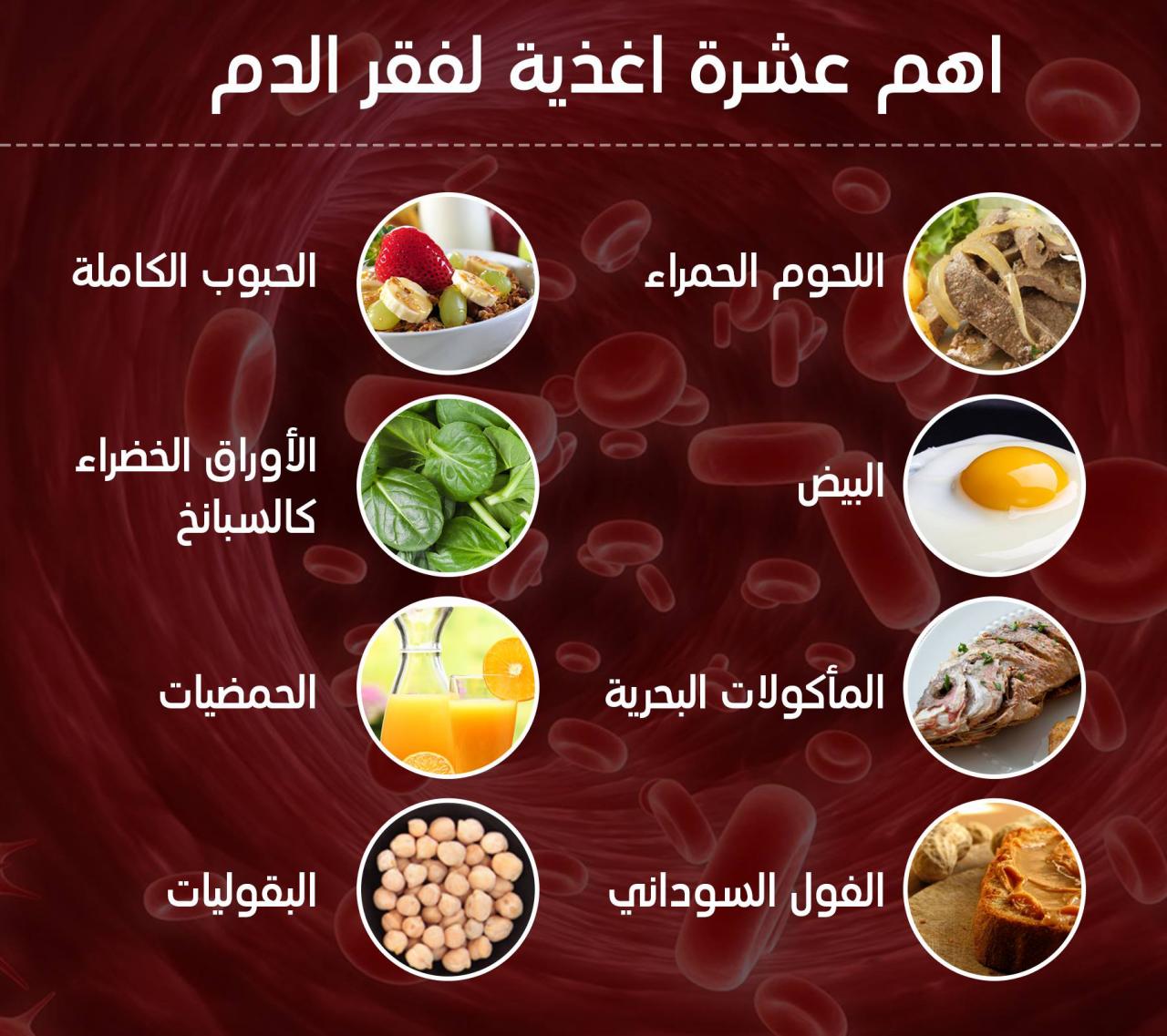 صورة اعراض مرض فقر الدم , طرق معرفه مرض فقر الدم