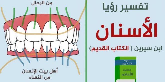صور تفسير الحلم بسقوط الاسنان , حلمت ان احد اسنان الفك العلوى سقطت في الشارع