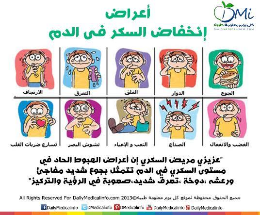 صورة ماهي اعراض هبوط السكر , كل ما يخص مرض السكر