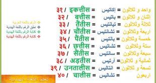 صورة تعلم اللغة الهندية بدون معلم , طريقه التعلم الهندي 1257 11 310x165
