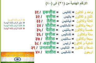 صورة تعلم اللغة الهندية بدون معلم , طريقه التعلم الهندي