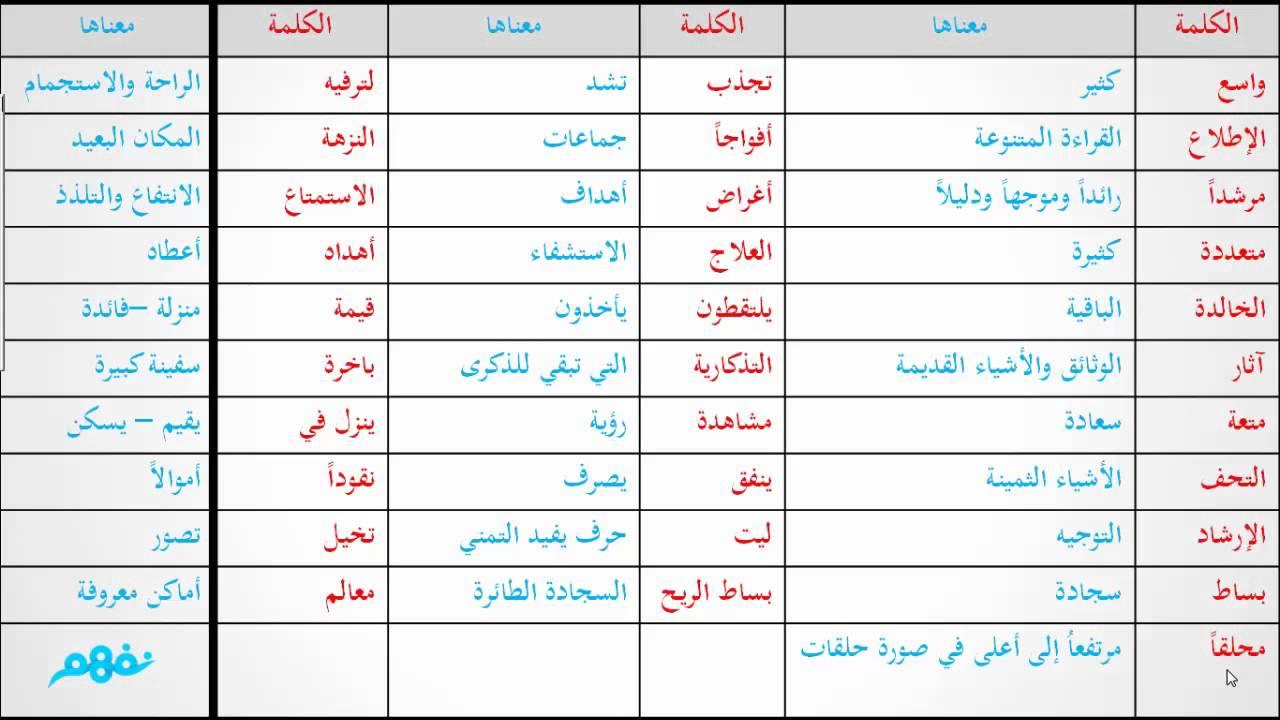 صورة معنى الكلمة بالعربي , تعلم بعض المعاني
