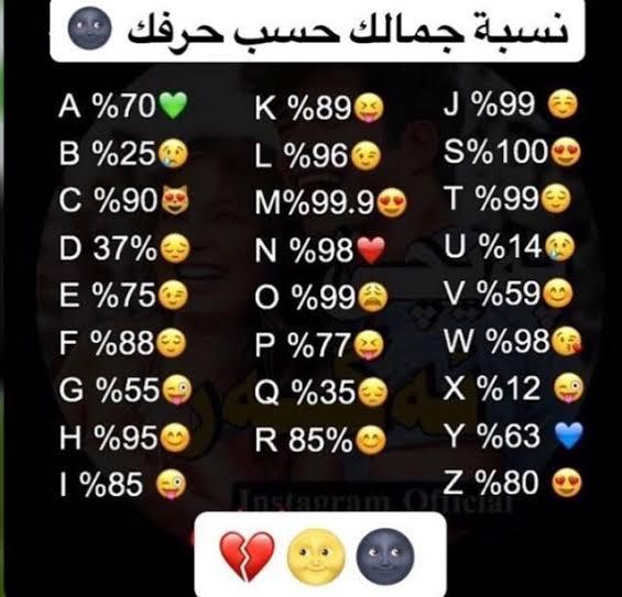 صورة اختبار نسبة جمالك , كيف اعرف نسبه جمالي