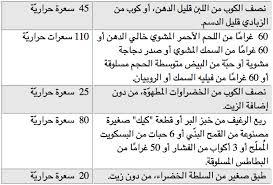 صورة رجيم 1000 سعرة حرارية , اقوي رجيم لحرق السعرات الحراريه