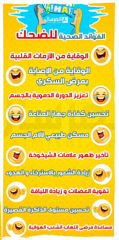 صورة فوائد الضحك الصحية , هل للضحك فوائد صحية ؟