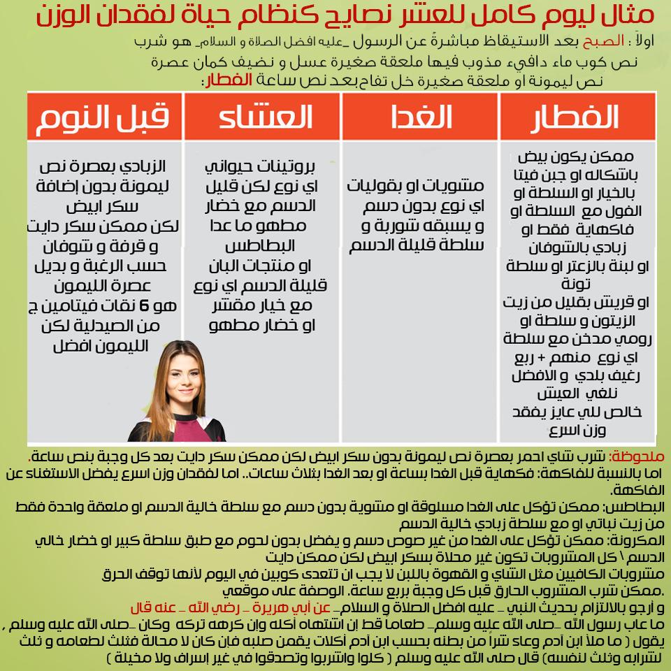 صورة سالى فؤاد العشر نصائح للتخسيس , قواعد سهله للتخسيس