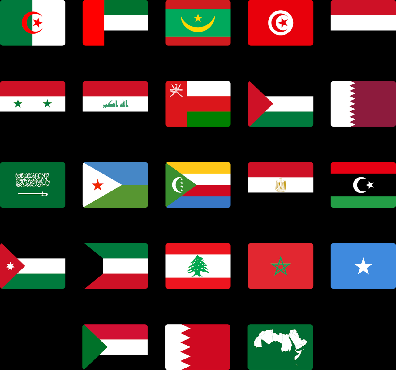 صورة الدول العربية اسماء , تعرف علي اسماء بلاد الوطن العربي